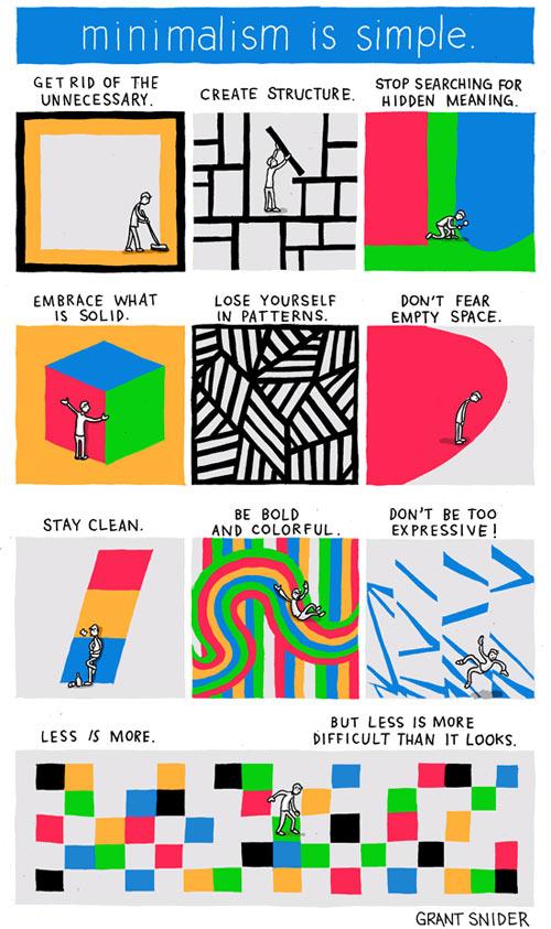 Styl minimalistyczny - grafika przedstawiająca podstawowe założenia minimalizmu